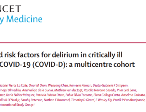 Prevalence and risk factors for delirium in critically ill patients with COVID-19
